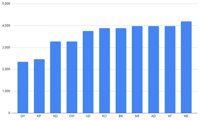 大手20サイトのジマトラ20mg10錠の価格比較