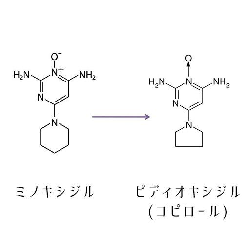 ミノキシジルとピディオキシジル(コピロール)の分子構造