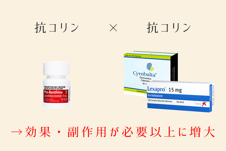 プロバンサインと抗うつ薬の飲み併せ