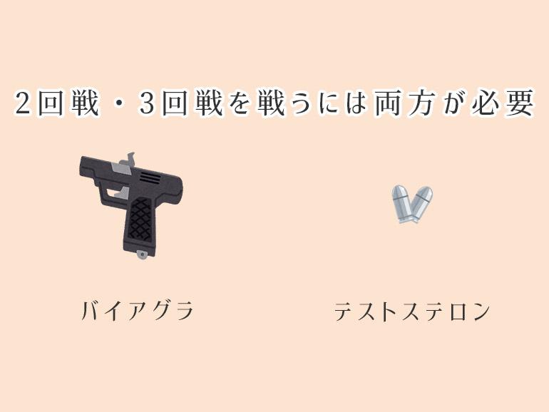 2回戦・3回戦を戦うには両方が必要