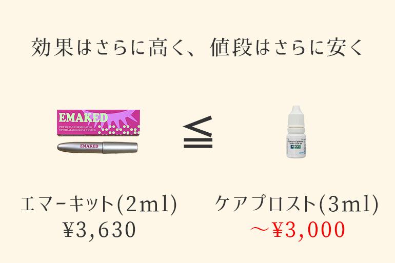 効果はさらに高く、値段はさらに安く